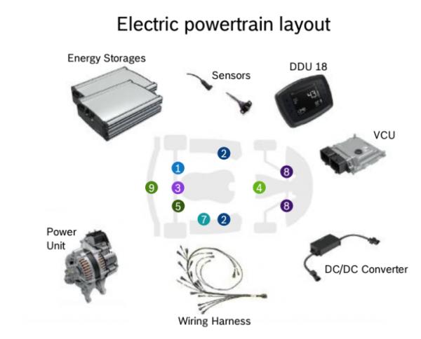 BOSCH e-GoKart Powertrain YoungStar ohne Ladegerät